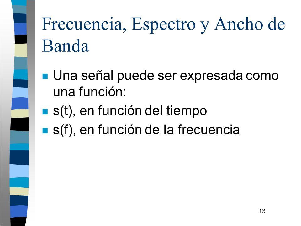 13 Frecuencia, Espectro y Ancho de Banda n Una señal puede ser expresada como una función: n s(t), en función del tiempo n s(f), en función de la frec