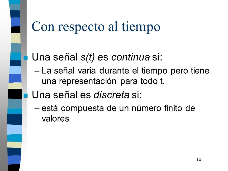 14 Con respecto al tiempo n Una señal s(t) es continua si: –La señal varia durante el tiempo pero tiene una representación para todo t. n Una señal es