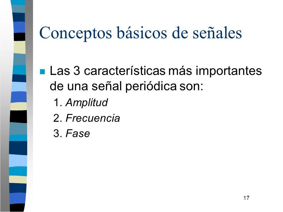 17 Conceptos básicos de señales n Las 3 características más importantes de una señal periódica son: 1. Amplitud 2. Frecuencia 3. Fase
