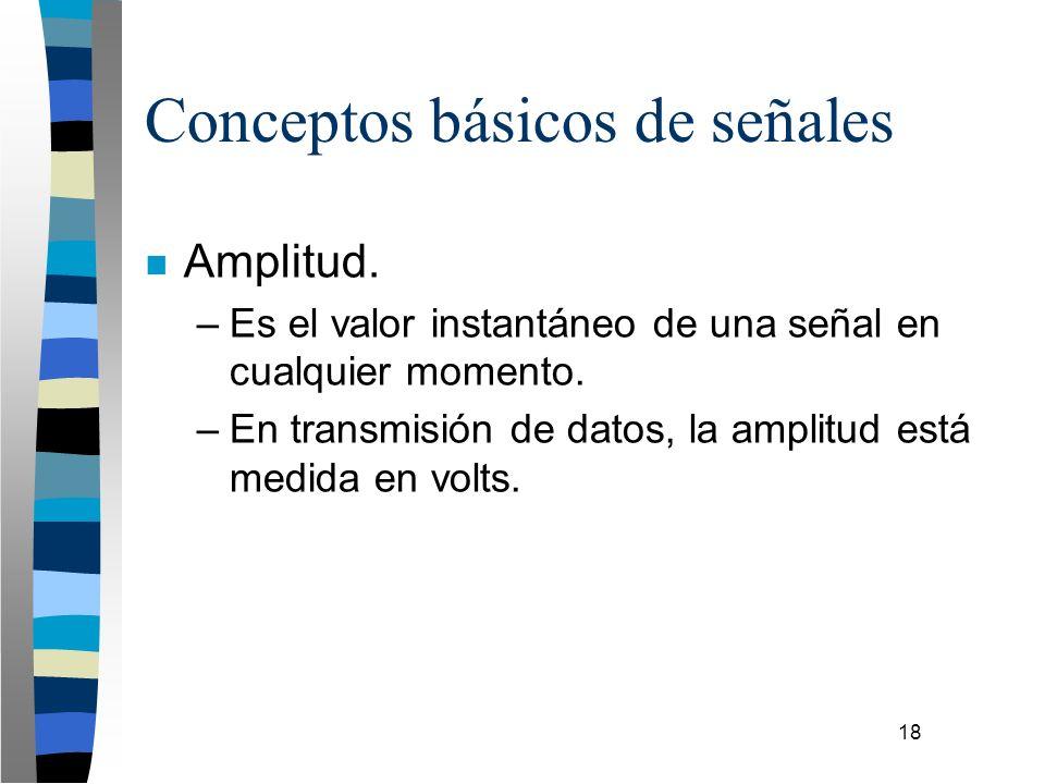 18 Conceptos básicos de señales n Amplitud. –Es el valor instantáneo de una señal en cualquier momento. –En transmisión de datos, la amplitud está med