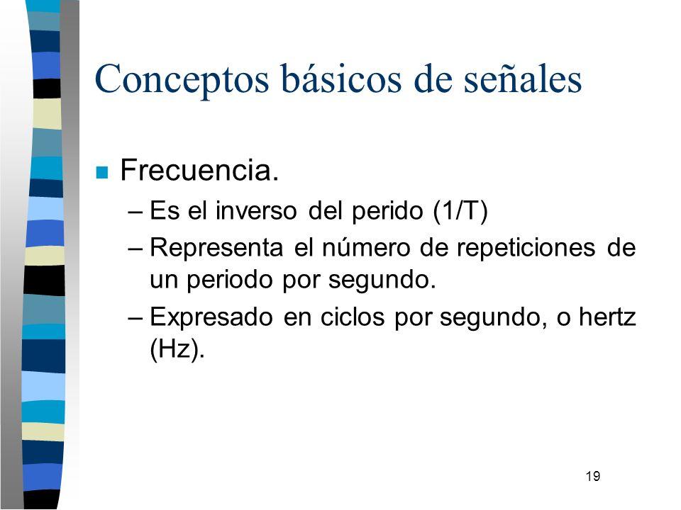 19 Conceptos básicos de señales n Frecuencia. –Es el inverso del perido (1/T) –Representa el número de repeticiones de un periodo por segundo. –Expres