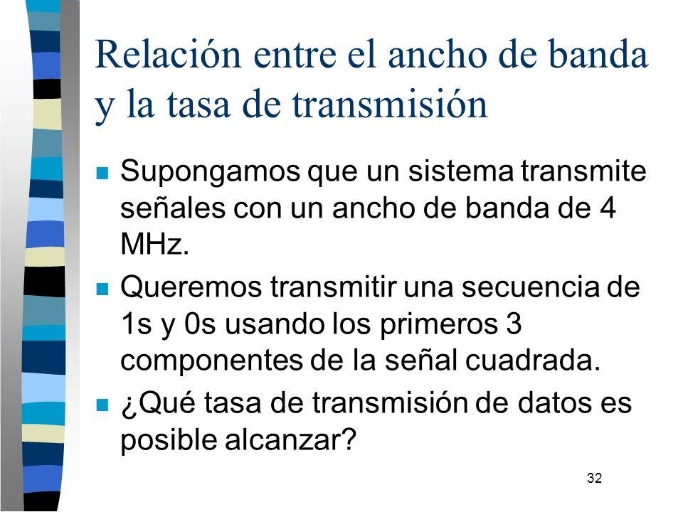 32 Relación entre el ancho de banda y la tasa de transmisión n Supongamos que un sistema transmite señales con un ancho de banda de 4 MHz. n Queremos