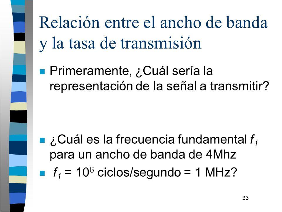 33 Relación entre el ancho de banda y la tasa de transmisión n Primeramente, ¿Cuál sería la representación de la señal a transmitir? n ¿Cuál es la fre