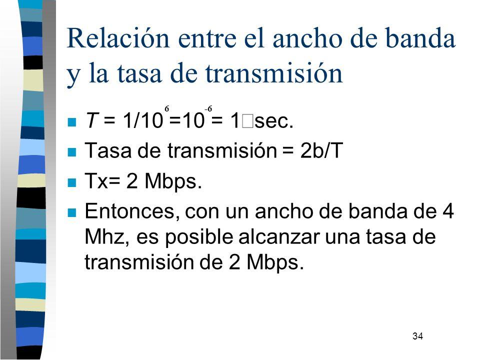 34 Relación entre el ancho de banda y la tasa de transmisión T = 1/10 =10 = 1 sec. n Tasa de transmisión = 2b/T n Tx= 2 Mbps. n Entonces, con un ancho