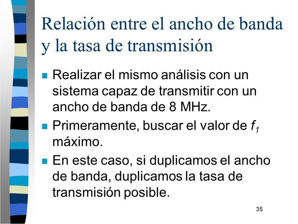 35 Relación entre el ancho de banda y la tasa de transmisión n Realizar el mismo análisis con un sistema capaz de transmitir con un ancho de banda de