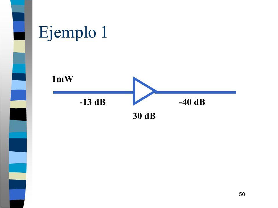 50 Ejemplo 1 1mW -13 dB 30 dB -40 dB