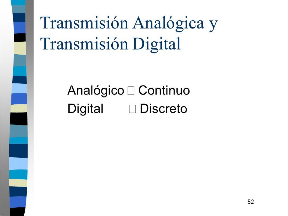 52 Transmisión Analógica y Transmisión Digital Analógico Continuo Digital Discreto