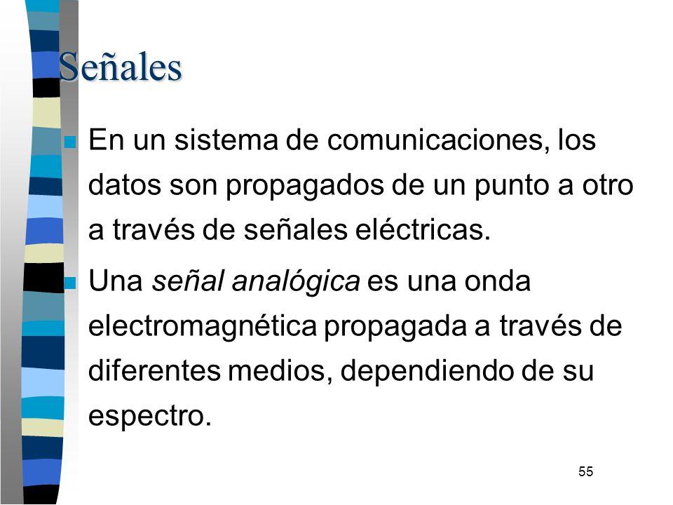 55 Señales n En un sistema de comunicaciones, los datos son propagados de un punto a otro a través de señales eléctricas. n Una señal analógica es una