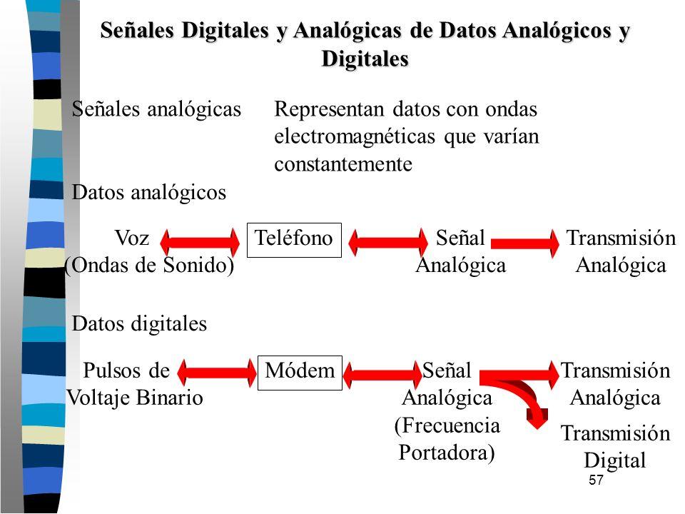 57 Señales analógicasRepresentan datos con ondas electromagnéticas que varían constantemente Datos analógicos Datos digitales Señales Digitales y Anal