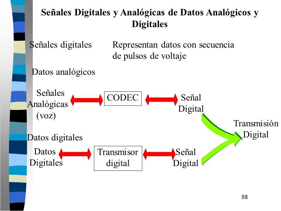 58 Señales digitalesRepresentan datos con secuencia de pulsos de voltaje Datos analógicos Señales Digitales y Analógicas de Datos Analógicos y Digital