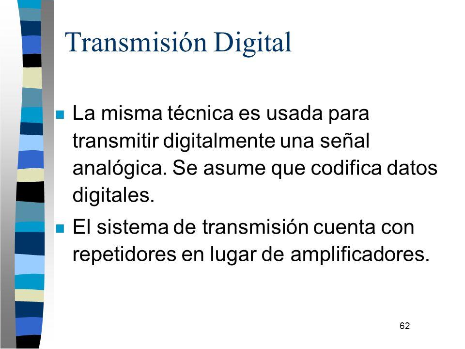62 n La misma técnica es usada para transmitir digitalmente una señal analógica. Se asume que codifica datos digitales. n El sistema de transmisión cu