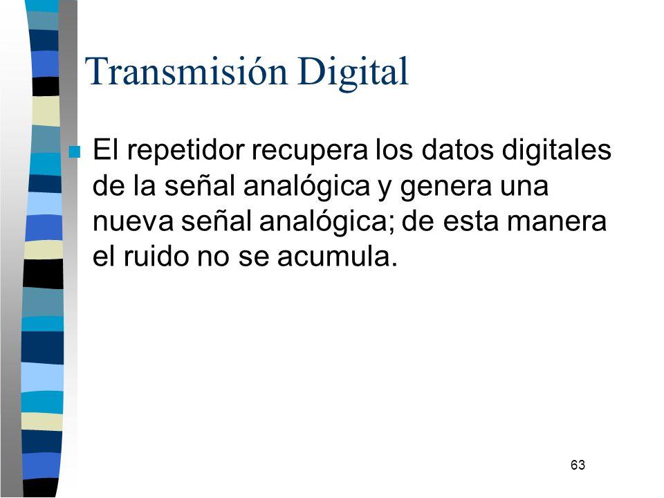 63 n El repetidor recupera los datos digitales de la señal analógica y genera una nueva señal analógica; de esta manera el ruido no se acumula. Transm