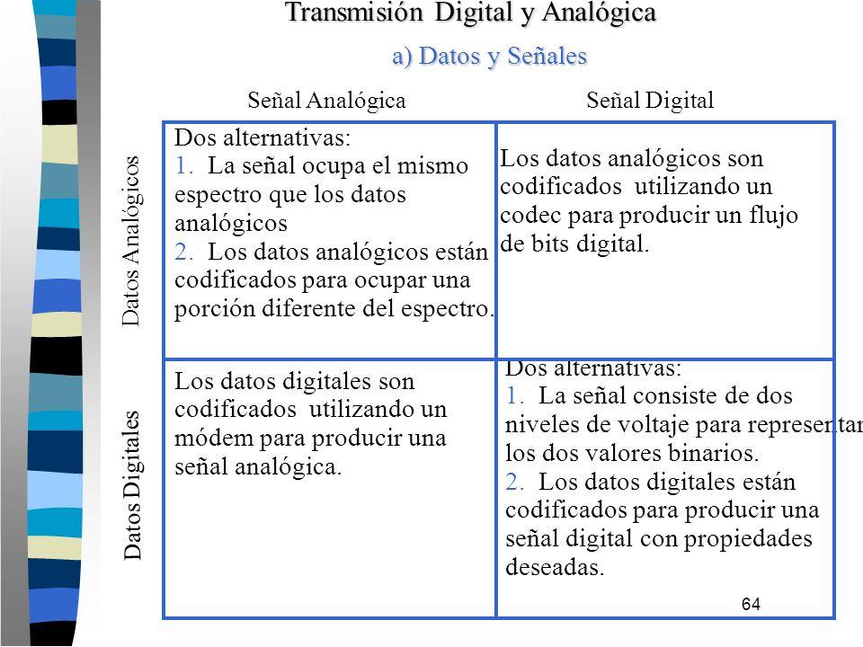 64 Dos alternativas: 1. La señal ocupa el mismo espectro que los datos analógicos 2. Los datos analógicos están codificados para ocupar una porción di