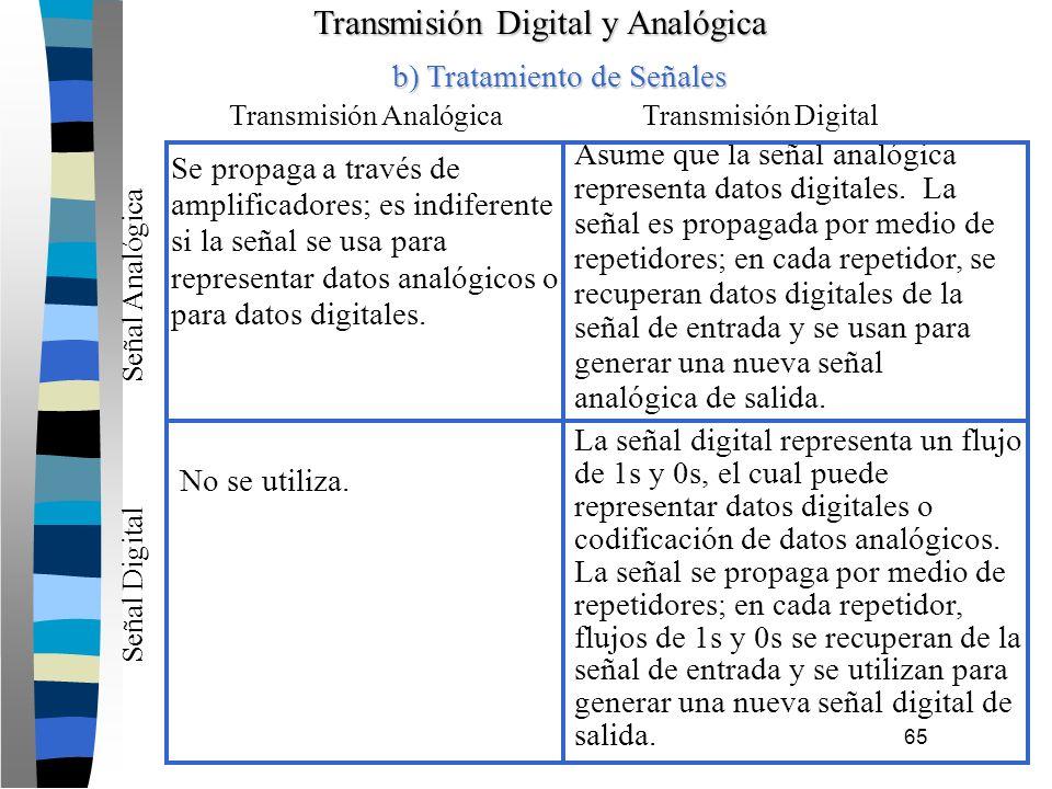 65 No se utiliza. Se propaga a través de amplificadores; es indiferente si la señal se usa para representar datos analógicos o para datos digitales. A