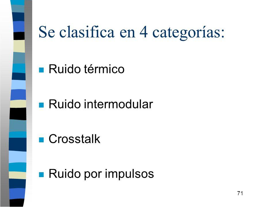71 Se clasifica en 4 categorías: n Ruido térmico n Ruido intermodular n Crosstalk n Ruido por impulsos