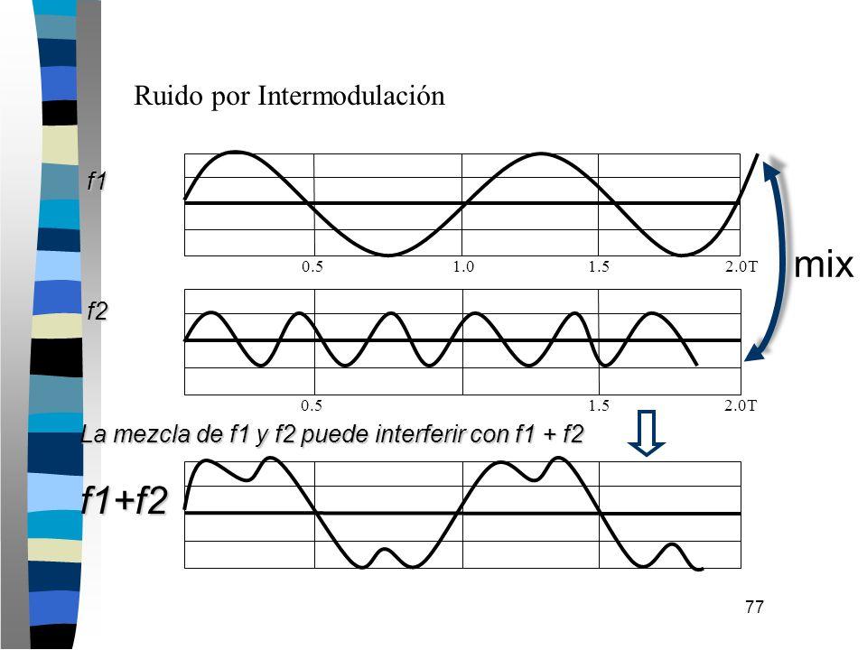 77 Ruido por Intermodulación 0.51.01.52.0T 0.51.52.0T f1 f2 mix f1+f2 La mezcla de f1 y f2 puede interferir con f1 + f2
