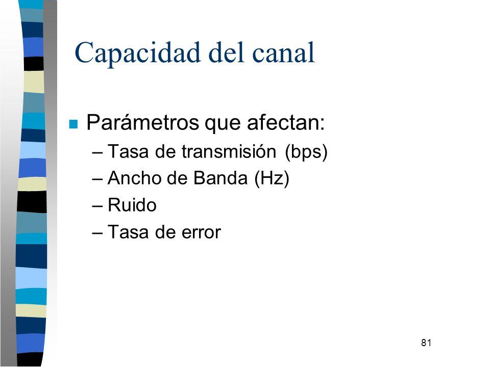 81 n Parámetros que afectan: –Tasa de transmisión (bps) –Ancho de Banda (Hz) –Ruido –Tasa de error Capacidad del canal