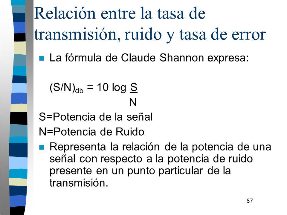 87 Relación entre la tasa de transmisión, ruido y tasa de error n La fórmula de Claude Shannon expresa: (S/N) db = 10 log S N S=Potencia de la señal N