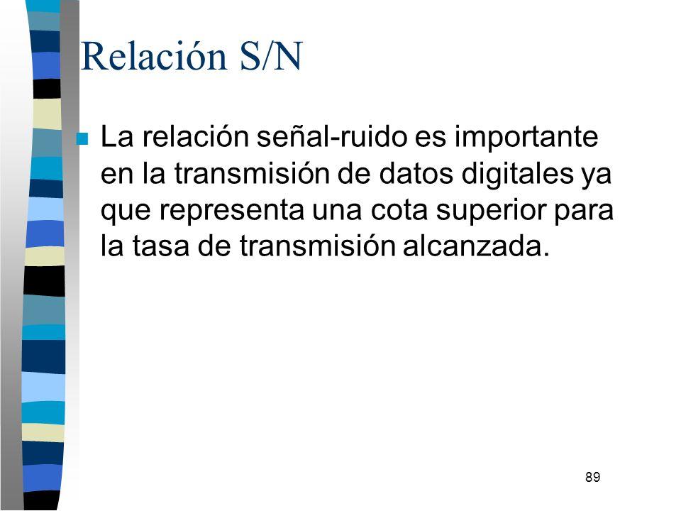 89 Relación S/N n La relación señal-ruido es importante en la transmisión de datos digitales ya que representa una cota superior para la tasa de trans
