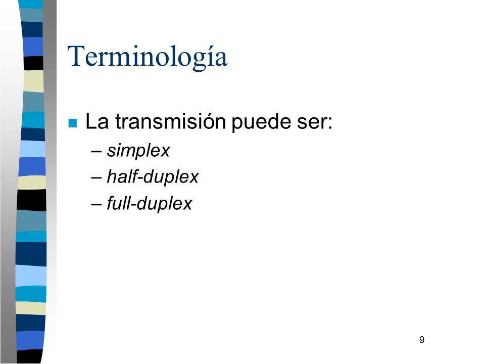 9 Terminología n La transmisión puede ser: –simplex –half-duplex –full-duplex