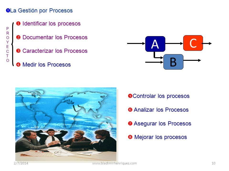 La Gestión por Procesos La Gestión por Procesos Identificar los procesos Identificar los procesos Documentar los Procesos Documentar los Procesos Cara