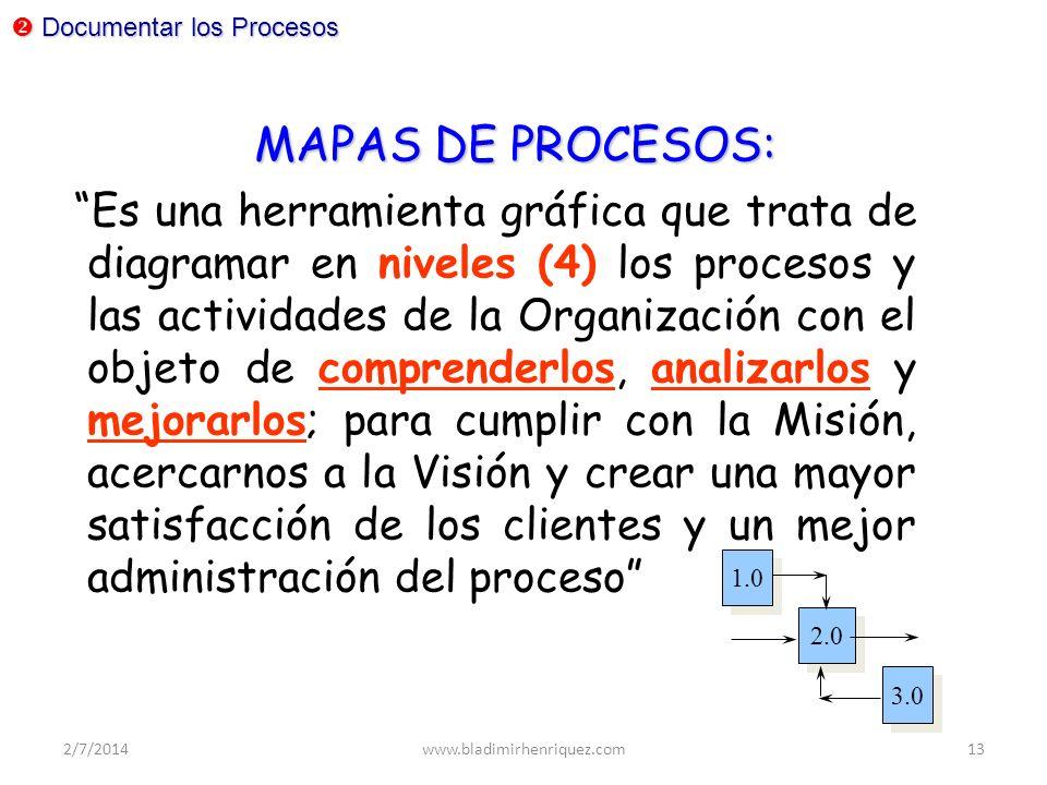 MAPAS DE PROCESOS: Es una herramienta gráfica que trata de diagramar en niveles (4) los procesos y las actividades de la Organización con el objeto de