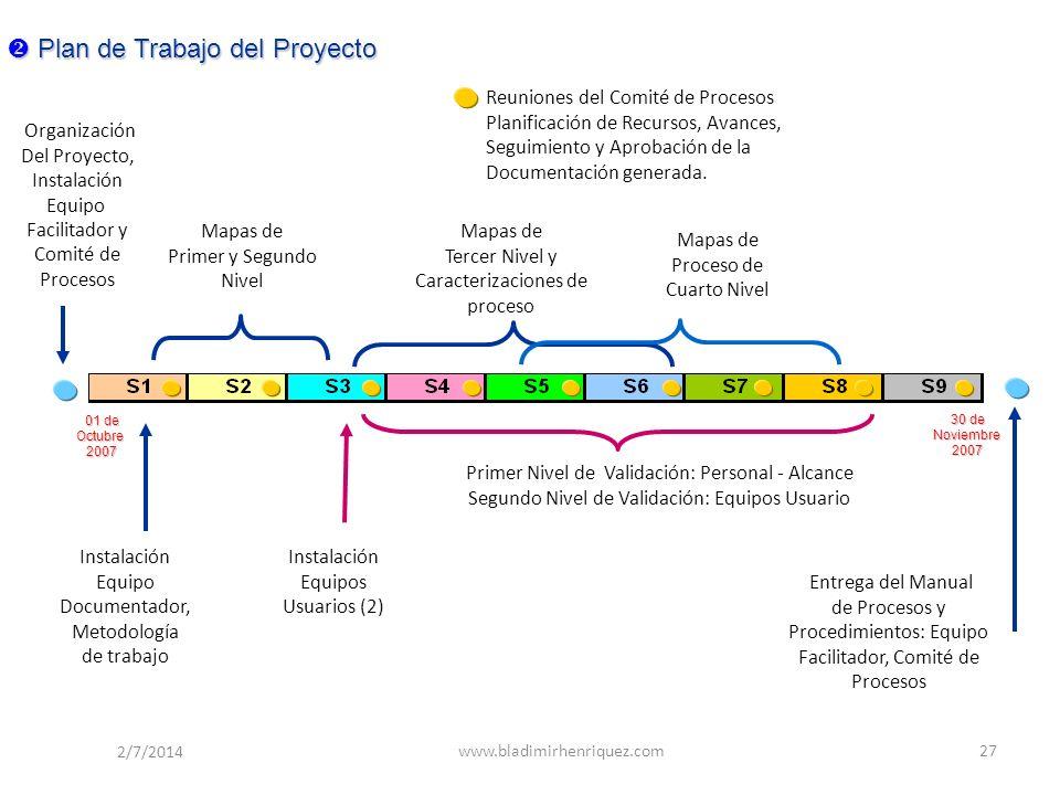 01 de Octubre2007 Organización Del Proyecto, Instalación Equipo Facilitador y Comité de Procesos Reuniones del Comité de Procesos Planificación de Rec