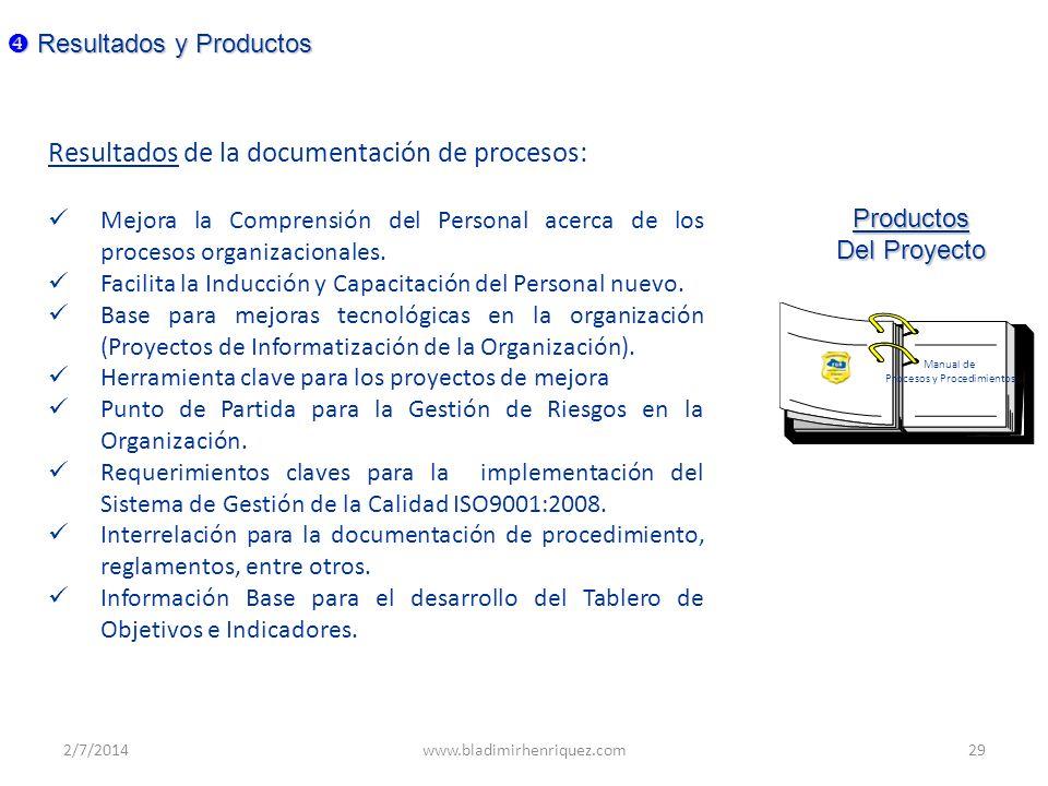 Manual de Procesos y Procedimientos Resultados y Productos Resultados y Productos Resultados de la documentación de procesos: Mejora la Comprensión de