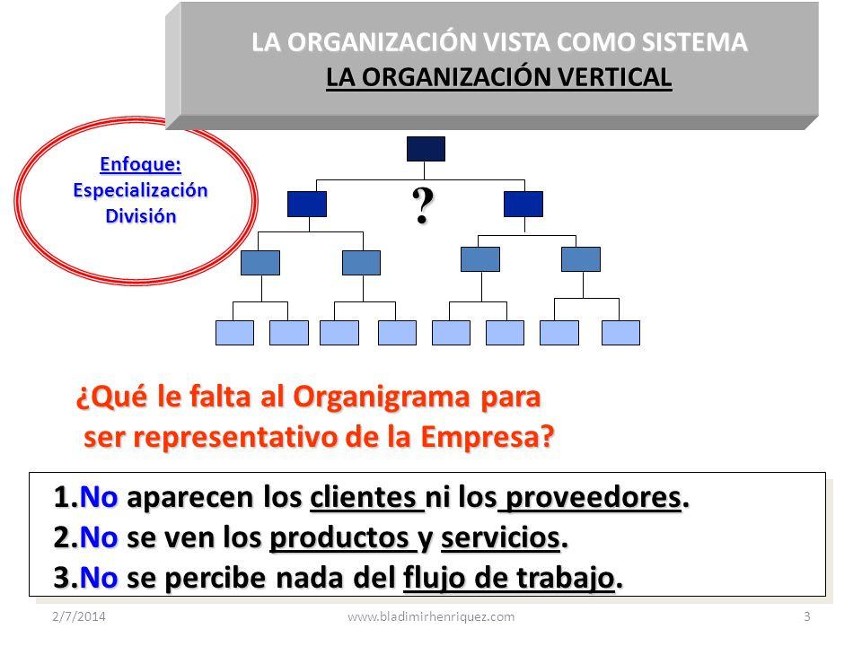 ¿Qué le falta al Organigrama para ser representativo de la Empresa? 1.No aparecen los clientes ni los proveedores. 2.No se ven los productos y servici