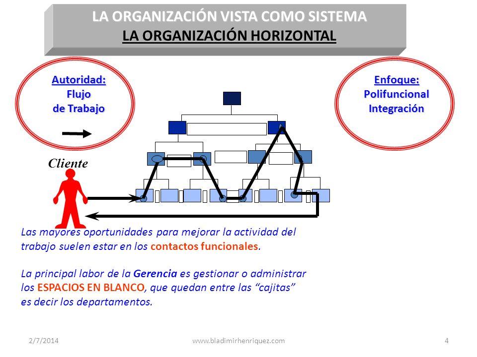 Cliente Las mayores oportunidades para mejorar la actividad del trabajo suelen estar en los contactos funcionales. La principal labor de la Gerencia e