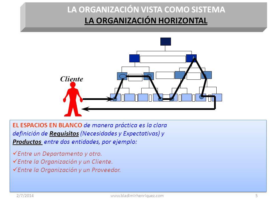 Cliente EL ESPACIOS EN BLANCO de manera práctica es la clara Requisitos definición de Requisitos (Necesidades y Expectativas) y Productos Productos en
