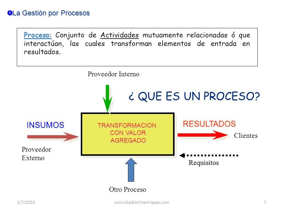LOS PROCESOS DE LA ORGANIZACION SON DE 3 TIPOS: RED DE PROCESOS PROCESOS CLAVES PROCESOSADMINISTRATIVOSPROCESOSADMINISTRATIVOS PROCESOS DE SOPORTE SOPORTE La Gestión por Procesos La Gestión por Procesos 2/7/2014www.bladimirhenriquez.com8