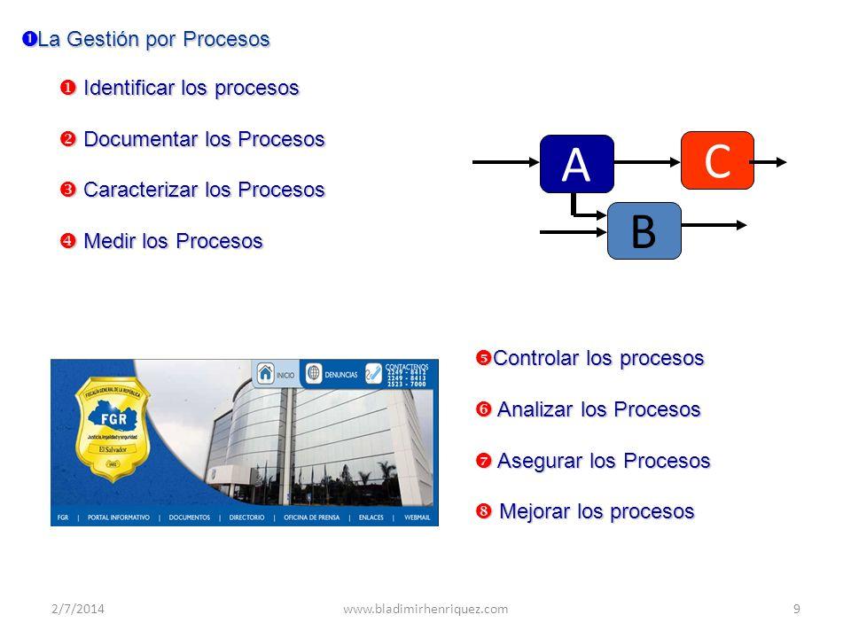 La Gestión por Procesos La Gestión por Procesos Identificar los procesos Identificar los procesos Documentar los Procesos Documentar los Procesos Caracterizar los Procesos Caracterizar los Procesos Medir los Procesos Medir los Procesos Controlar los procesos Controlar los procesos Analizar los Procesos Analizar los Procesos Asegurar los Procesos Asegurar los Procesos Mejorar los procesos Mejorar los procesos A B C PROYECTO 2/7/2014www.bladimirhenriquez.com10