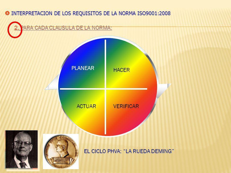 Sistema de gestión de la calidad Responsabilidad de la dirección Gestión de los recursos Realización del producto Medición, análisis y mejora Sistema