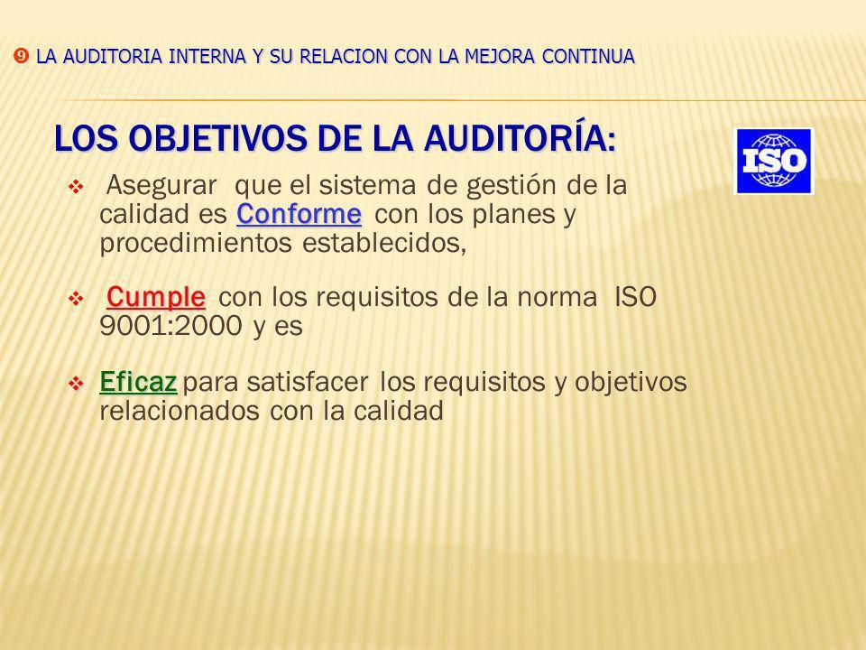 CULTURA RECURSOS ORGANIZACION PROCESOS ESTRATEGIA ACCIONES DE MEJORA INDICADORES AUDITORIA CONTROL INT El Sistema de Gestión de la Calidad ISO9001 y e