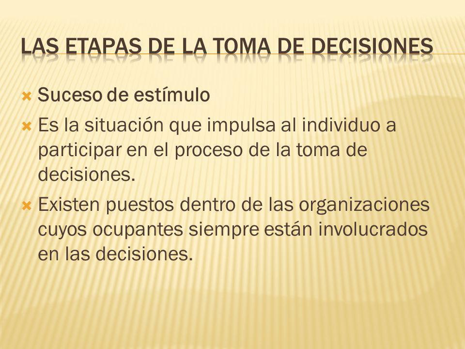 Suceso de estímulo Implementación Formulación del problema Búsqueda de información Evaluación de alternativas Elección de la mejor alternativa