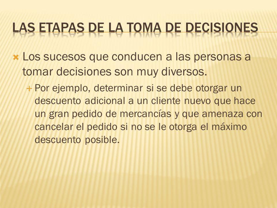 Suceso de estímulo Es la situación que impulsa al individuo a participar en el proceso de la toma de decisiones. Existen puestos dentro de las organiz