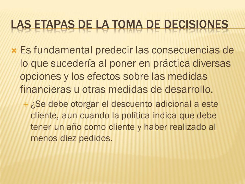 Formulación del problema Se debe plantear la situación en términos decisorios. Generalmente las opciones se evalúan sin pensarlas mucho o sin que sean