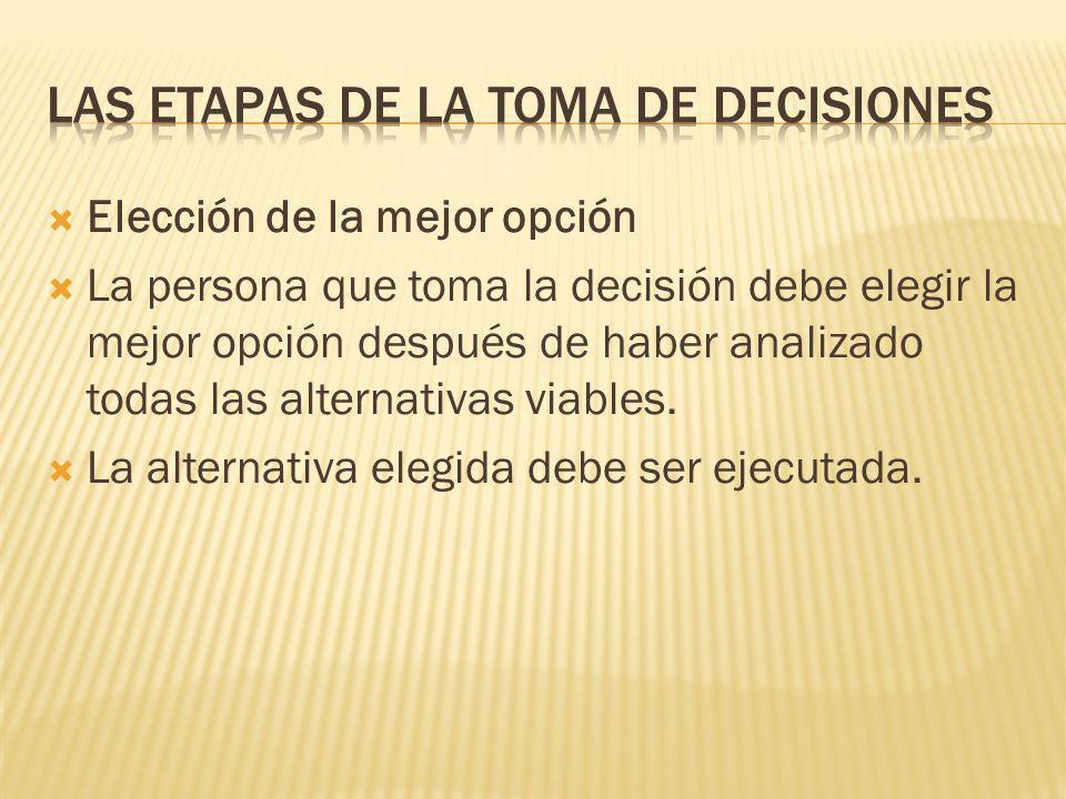 En el ejemplo comentado, se tiene cuatro opciones básicas: Otorgar el descuento pasando por encima de la política y sin consultarlo con el director. S