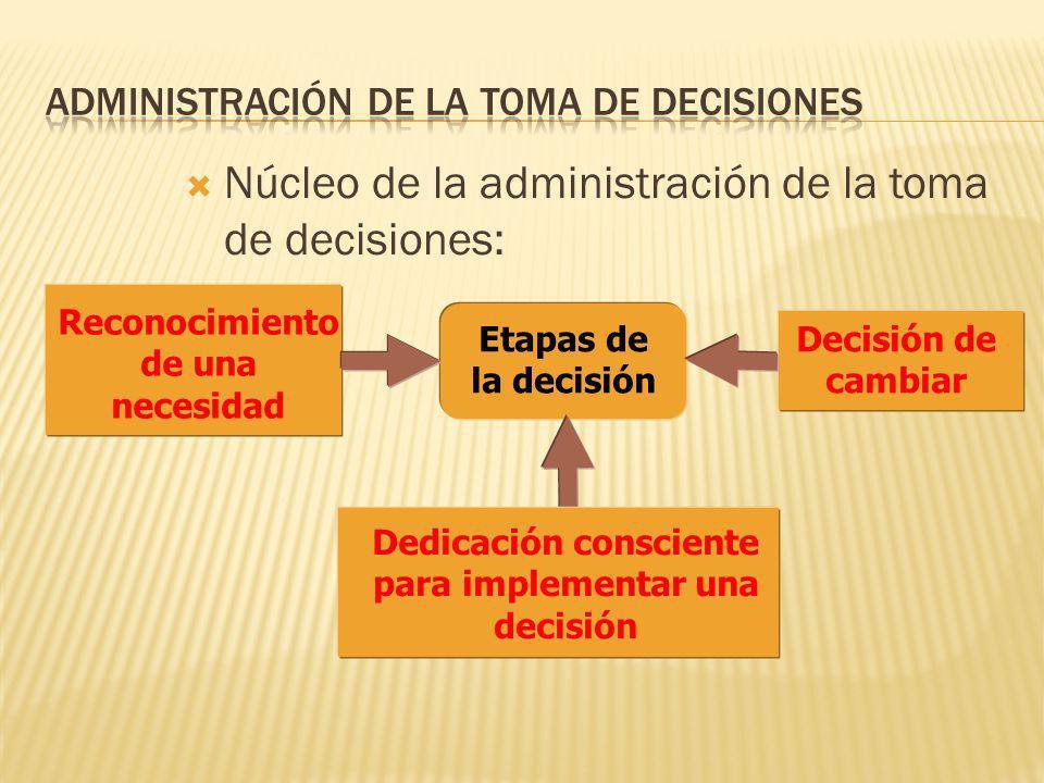 Cuando un administrador percibe que en una situación no puede eliminar alguna o varias de estas desventajas debe optar por tomar una decisión individu