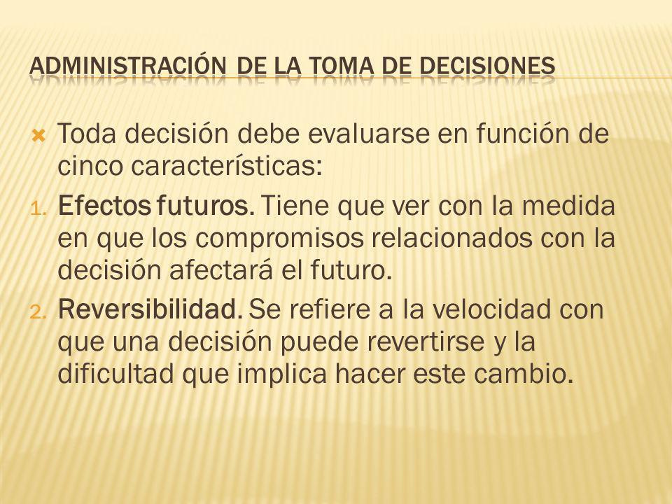 Núcleo de la administración de la toma de decisiones: Reconocimiento de una necesidad Etapas de la decisión Decisión de cambiar Dedicación consciente