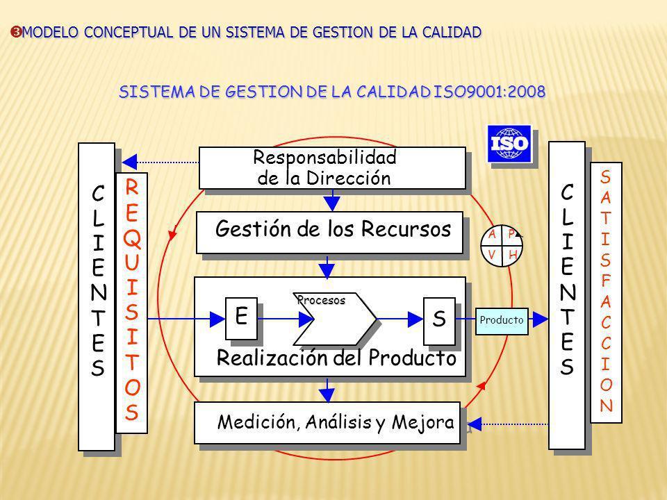 Evolución de los Sistemas de Calidad Evolución de los Sistemas de Calidad Principios de un Sistema de Calidad Principios de un Sistema de Calidad Mode