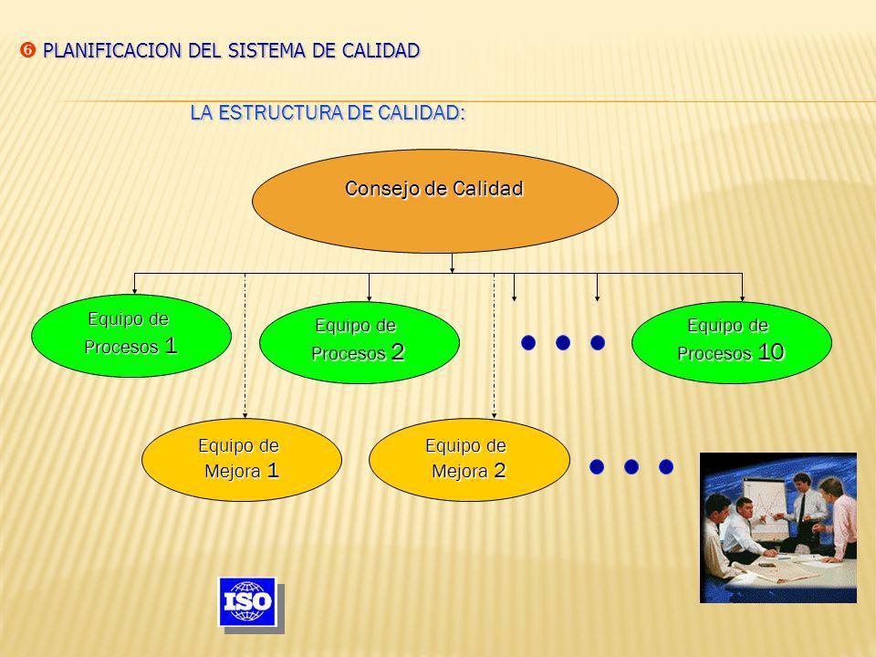 PLANIFICACION DEL SISTEMA DE CALIDAD