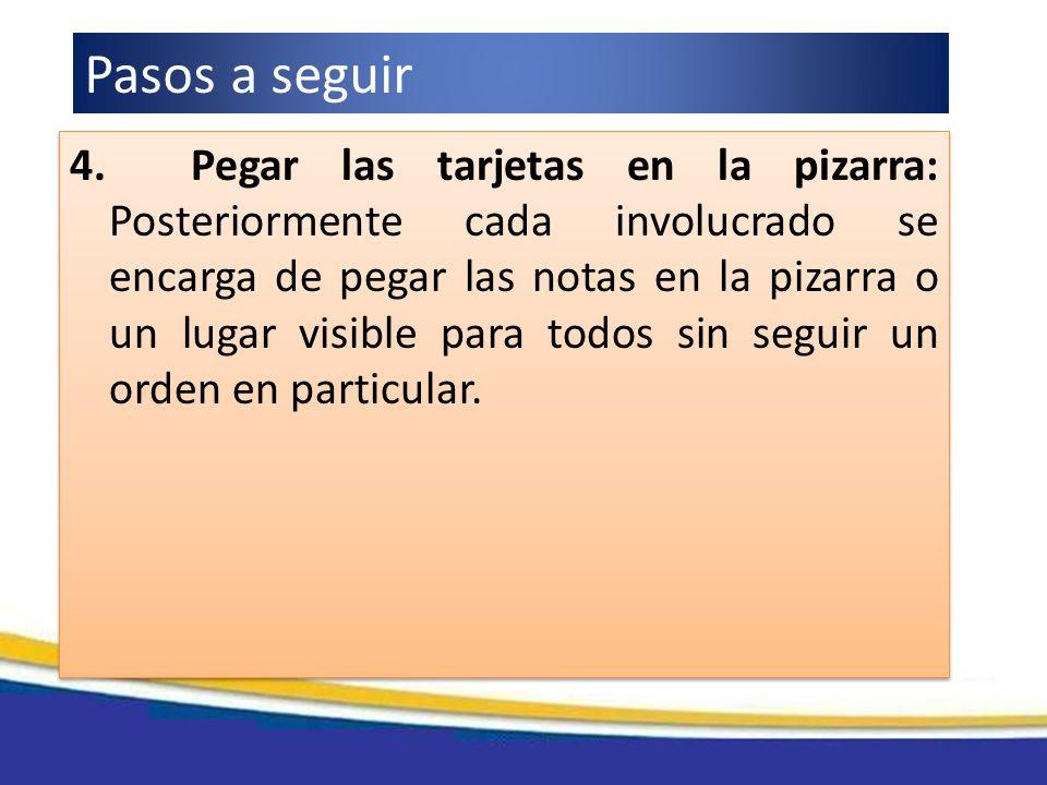 4. Pegar las tarjetas en la pizarra: Posteriormente cada involucrado se encarga de pegar las notas en la pizarra o un lugar visible para todos sin seg