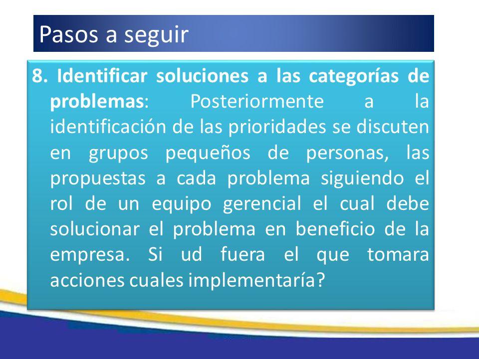 8. Identificar soluciones a las categorías de problemas: Posteriormente a la identificación de las prioridades se discuten en grupos pequeños de perso