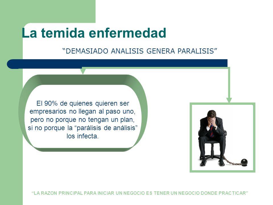 La temida enfermedad El 90% de quienes quieren ser empresarios no llegan al paso uno, pero no porque no tengan un plan, si no porque la parálisis de a