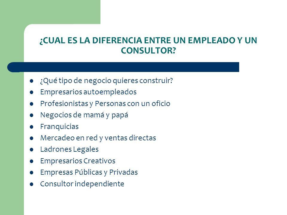 ¿CUAL ES LA DIFERENCIA ENTRE UN EMPLEADO Y UN CONSULTOR? ¿Qué tipo de negocio quieres construir? Empresarios autoempleados Profesionistas y Personas c