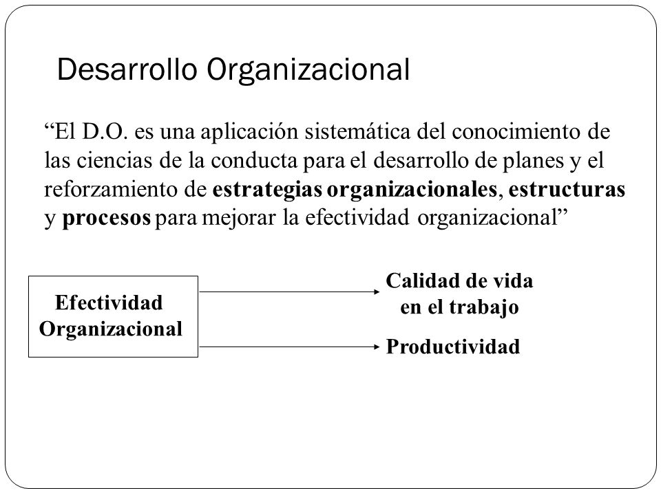 Desarrollo Organizacional Entradas Información Energía Gente Procesos Componentes Sociales y Tecnológicos Salidas Bienes Terminados Servicios Ideas Retroalimentación Medio Ambiente Sistema Abierto