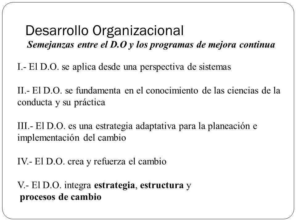 Desarrollo Organizacional Semejanzas entre el D.O y los programas de mejora continua I.- El D.O.