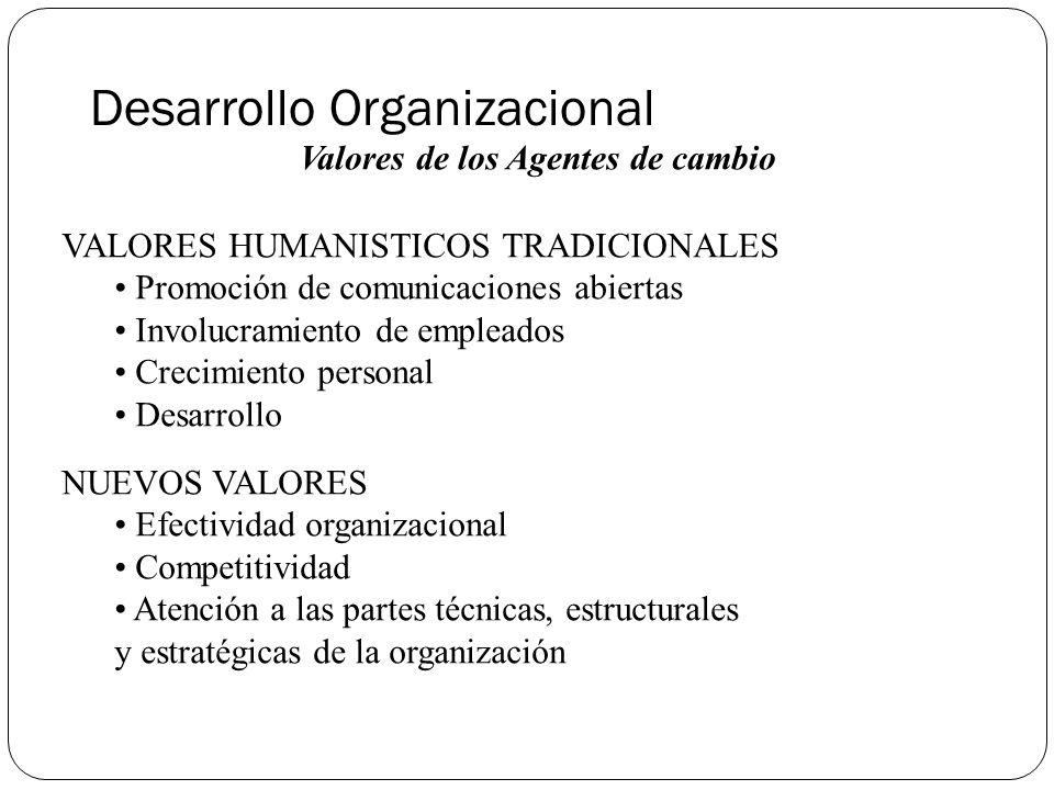 Desarrollo Organizacional Valores de los Agentes de cambio VALORES HUMANISTICOS TRADICIONALES Promoción de comunicaciones abiertas Involucramiento de empleados Crecimiento personal Desarrollo NUEVOS VALORES Efectividad organizacional Competitividad Atención a las partes técnicas, estructurales y estratégicas de la organización